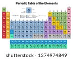 colorful periodic table of the... | Shutterstock .eps vector #1274974849