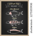 chalkboard with cuts of fish... | Shutterstock . vector #1275355930
