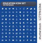 education vector icon set | Shutterstock .eps vector #1275961066
