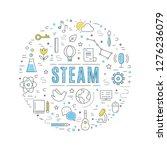 steam education approach...   Shutterstock .eps vector #1276236079