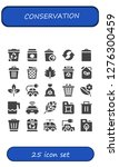 conservation icon set. 25... | Shutterstock .eps vector #1276300459