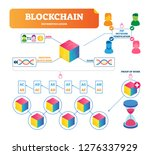 blockchain vector illustration. ... | Shutterstock .eps vector #1276337929