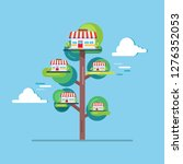 franchise business concept ...   Shutterstock .eps vector #1276352053