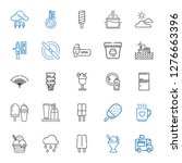 cold icons set. collection of... | Shutterstock .eps vector #1276663396