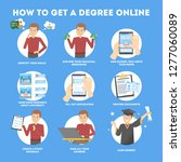 how to get degree online.... | Shutterstock .eps vector #1277060089