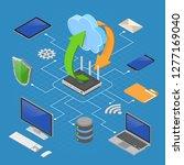 data network cloud computing...   Shutterstock .eps vector #1277169040