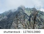vesuvius is probably not only... | Shutterstock . vector #1278312880