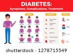 diabetes complications... | Shutterstock .eps vector #1278715549