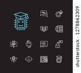 tech icons set. ai robot and...
