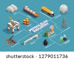 oil petroleum industry... | Shutterstock .eps vector #1279011736
