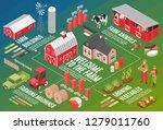 isometric farm horizontal...   Shutterstock .eps vector #1279011760