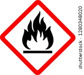 Flammable  New Safety Symbol ...