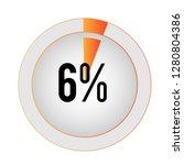 circle percentage diagrams 6 ...