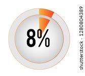 circle percentage diagrams 8 ...