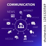 communication concept template. ...