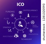 ico concept template. modern...