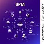 bpm concept template. modern... | Shutterstock . vector #1281320596
