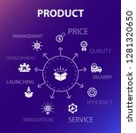 product concept template....