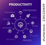 productivity concept template.... | Shutterstock . vector #1281320659