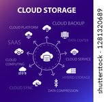 cloud storage concept template. ... | Shutterstock . vector #1281320689