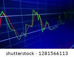 stock exchange market graph on... | Shutterstock . vector #1281566113