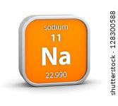 sodium material on the periodic ...   Shutterstock . vector #128300588