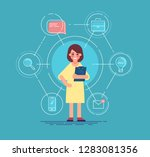 single point of contact and... | Shutterstock .eps vector #1283081356