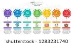 infographics for business... | Shutterstock .eps vector #1283231740