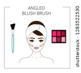 how to use angled blush brush   ... | Shutterstock .eps vector #1283522530