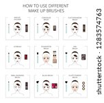 how to use different make up... | Shutterstock .eps vector #1283574763
