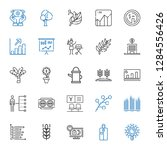 growth icons set. collection of ... | Shutterstock .eps vector #1284556426