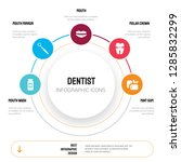 abstract infographics of... | Shutterstock .eps vector #1285832299