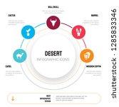 abstract infographics of desert ... | Shutterstock .eps vector #1285833346
