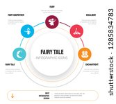 abstract infographics of fairy... | Shutterstock .eps vector #1285834783