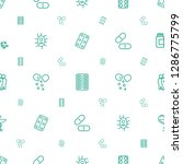 cure icons pattern seamless... | Shutterstock .eps vector #1286775799
