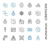 cartography icons set....   Shutterstock .eps vector #1286931346