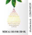 cbd oil benefits medical uses... | Shutterstock .eps vector #1286948539