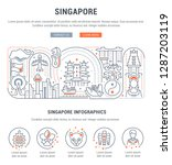 linear banner of singapore.... | Shutterstock .eps vector #1287203119