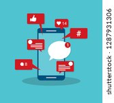 viral content  social media...   Shutterstock .eps vector #1287931306