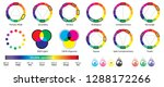 Color Wheel  Types Of Color...