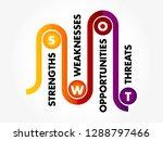 swot analysis business concept  ... | Shutterstock .eps vector #1288797466