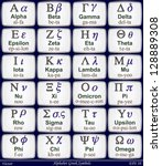 Alphabet Greek Symbols