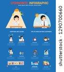 lychnobite infographic vector... | Shutterstock .eps vector #1290700660