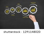 success concepts on chalkboard... | Shutterstock . vector #1291148020