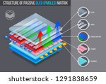 layered structure of passive... | Shutterstock .eps vector #1291838659