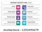 set of 8 white internet... | Shutterstock .eps vector #1292490679