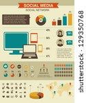 social network infographics set ... | Shutterstock .eps vector #129350768