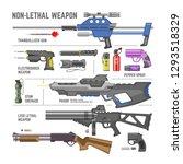 Gun Vector Military Non Lethal...