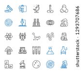scientific icons set.... | Shutterstock .eps vector #1293707686