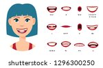 cartoon talking mouth and lips... | Shutterstock .eps vector #1296300250